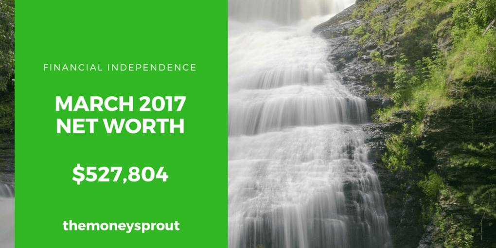 How We Grew Our Net Worth to Over $527,000 in March 2017
