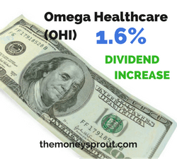 Omega Healthcare Dividend Income Increase