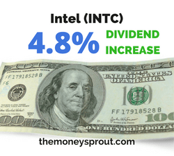 Intel (INTC) Raises Dividend by 4.8%