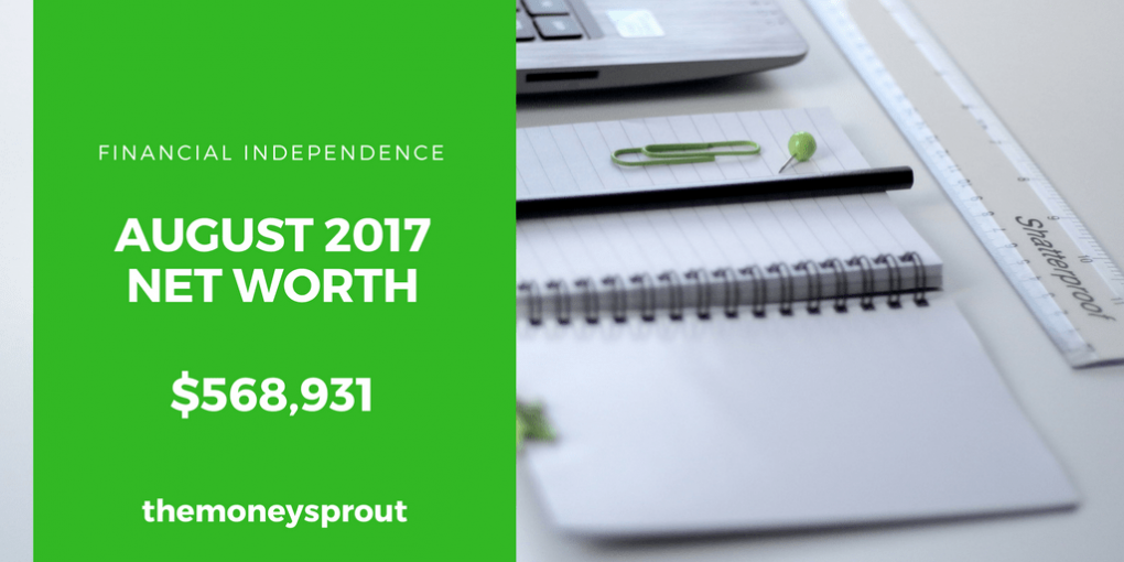 How We Grew Our Net Worth to $568,931 in August 2017