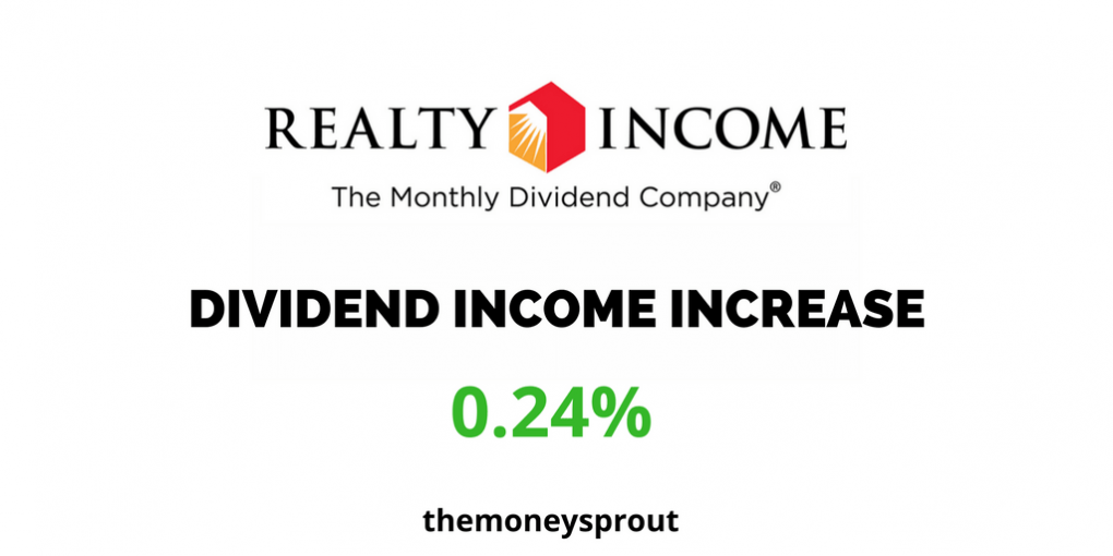 Realty Income Corp. (O) January 2018 Dividend Income Increase