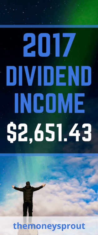 2017 Dividend Income Results - $2,651.43