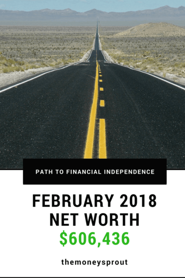 How Did We Grow Our Net Worth to $606,436 in February 2018?