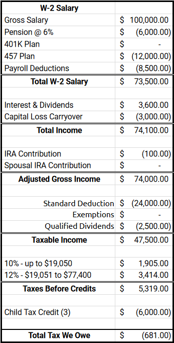 Tax Optimization on $100,000 of Income