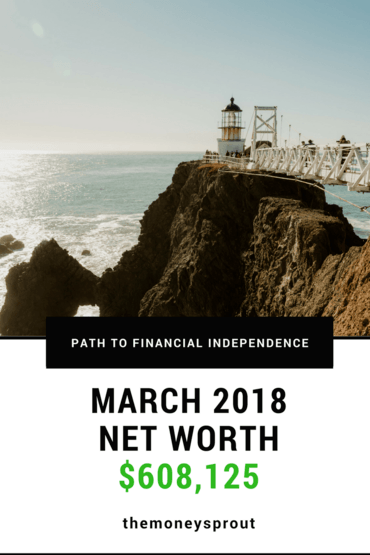 How Did We Grow Our Net Worth to Over $608,000 in March 2018?