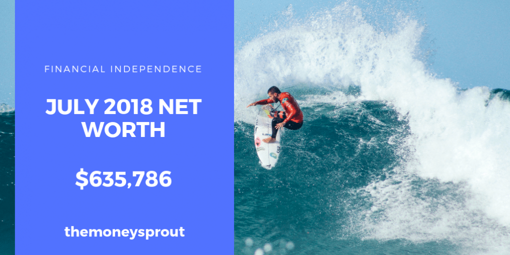 How We Grew Our Net Worth in July 2018