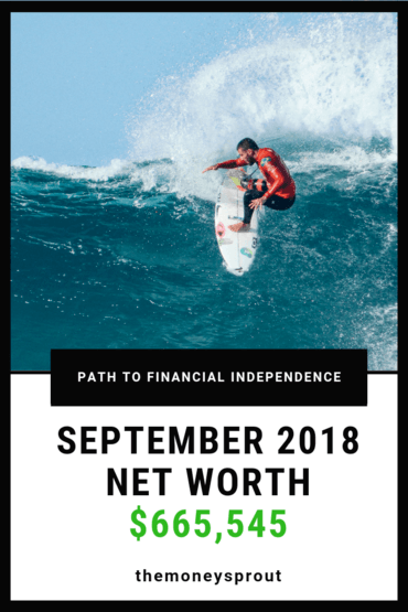How Did We Grow Our Net Worth to Over $665,000 in September 2018?