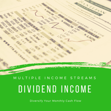Earning Passive Income from Dividend Stocks