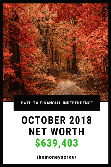 How Did We Grow Our Net Worth in October 2018