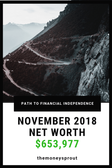How Did We Grow Our Net Worth in November 2018