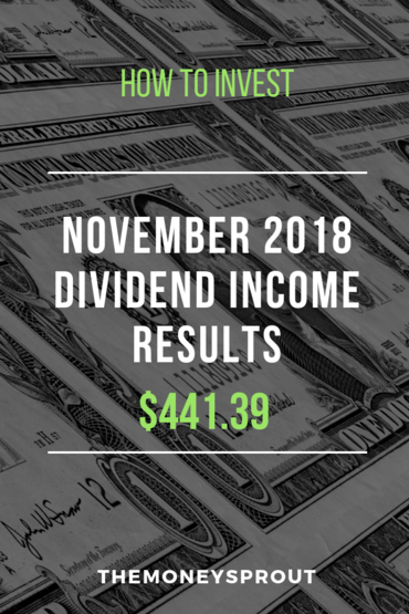 How We Earned Over $440 in Dividend Income Last Month
