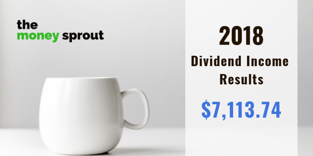 How Much Dividend Income Did We Earn in 2018?