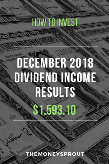 How We Earned Over $1,500 in Dividend Income Last Month