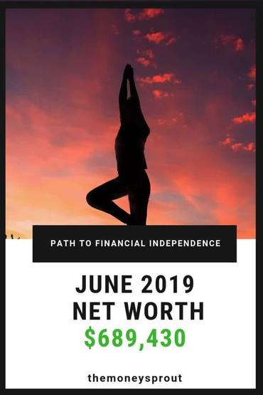 How Did We Grow Our Net Worth in June 2019